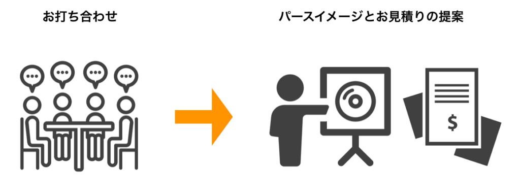 イルミネーションのパース図(設計イメージ図)