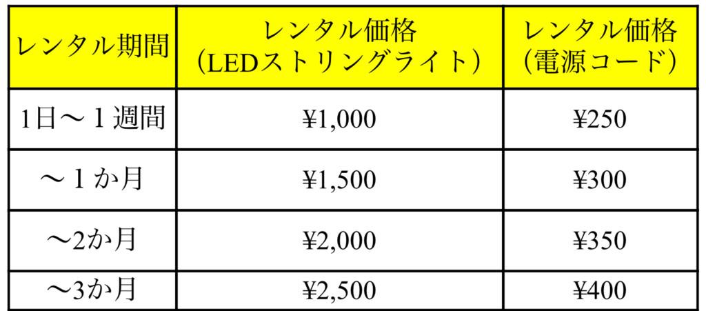 イルミネーションのレンタルの料金(価格)