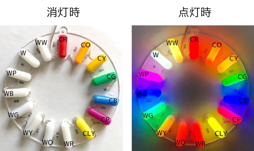 LEDネオンチューブの種類
