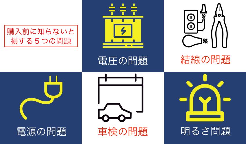 車内からテープライトの電源を取る方法